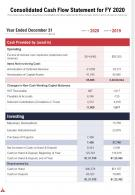 One Page Consolidated Cash Flow Statement For FY 2020 Template 205 Presentation Report Infographic PPT PDF Document
