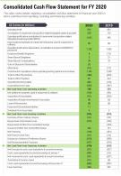 One Page Consolidated Cash Flow Statement Key Financial Activities FY 2020 Template 366 PPT PDF Document