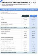 One Page Consolidated Cash Flow Statement Of Fy2020 Template 385 Report Infographic PPT PDF Document