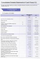 One Page Consolidated Detailed Statements Of Cash Flows Template 281 Report Infographic PPT PDF Document