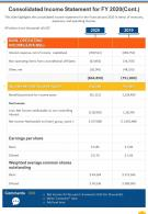 One Page Consolidated Income Statement For FY 2020 Cont Template 331 Report Infographic PPT PDF Document