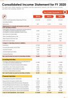 One Page Consolidated Income Statement For FY 2020 Template 120 Report Infographic PPT PDF Document