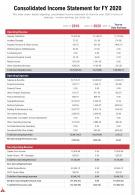 One Page Consolidated Income Statement For FY 2020 Template 206 Presentation Report Infographic PPT PDF Document