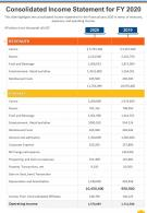 One Page Consolidated Income Statement For FY 2020 Template 332 Report Infographic PPT PDF Document