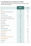 One Page Consolidated Income Statement FY2020 Template 393 Report Infographic PPT PDF Document