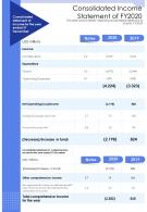 One Page Consolidated Income Statement Of Fy2020 Presentation Report Infographic PPT PDF Document