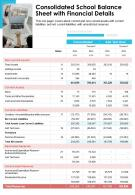 One Page Consolidated School Balance Sheet With Financial Details Template 189 Infographic PPT PDF Document