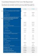 One Page Consolidated Statement Of Net Cost Of The Department Report Infographic PPT PDF Document