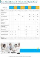 One Page Consolidated Statements Of Stockholders Equity Cont Presentation Report Infographic PPT PDF Document