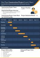One Page Construction Project Gantt Chart Presentation Report Infographic PPT PDF Document