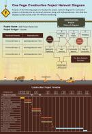 One Page Construction Project Network Diagram Presentation Report Infographic PPT PDF Document