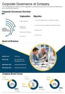 One Page Corporate Governance At Company Template 377 Presentation Report Infographic PPT PDF Document
