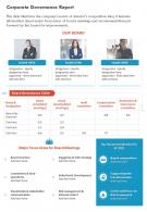 One Page Corporate Governance Report Presentation Report Infographic PPT PDF Document