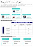 One Page Corporate Governance Report Template 481 Presentation Report Infographic PPT PDF Document