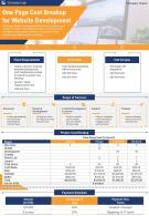 One Page Cost Breakup For Website Development Presentation Report Infographic PPT PDF Document