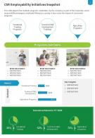 One Page CSR Employability Initiatives Snapshot Presentation Report Infographic PPT PDF Document