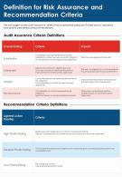 One Page Definition For Risk Assurance And Recommendation Criteria Report Infographic PPT PDF Document