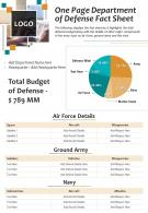 One Page Department Of Defense Fact Sheet Presentation Report Infographic PPT PDF Document