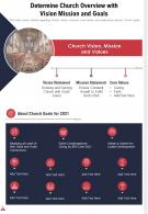 One Page Determine Church Overview With Vision Mission And Goals Presentation Report Infographic PPT PDF Document