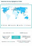 One Page Determine Firm Key Highlights For Fy2020 Template 217 Report Infographic PPT PDF Document