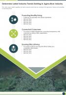 One Page Determine Latest Industry Trends Existing In Agriculture Industry Infographic PPT PDF Document