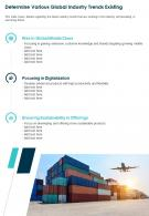 One Page Determine Various Global Industry Trends Existing Report Infographic PPT PDF Document
