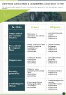 One Page Determine Various Risks And Uncertainties Associated To Firm Infographic PPT PDF Document