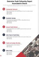 One Page Determine Youth Fellowship Report Associated To Church Presentation Report Infographic PPT PDF Document