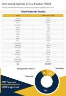 One Page Determining Expenses And Total Revenue FY2020 Template 253 Infographic PPT PDF Document