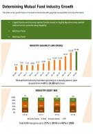 One Page Determining Mutual Fund Industry Growth Report Infographic PPT PDF Document