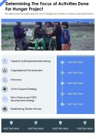 One Page Determining The Focus Of Activities Done For Hunger Project Report Infographic PPT PDF Document