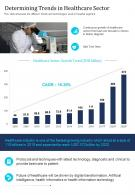 One Page Determining Trends In Healthcare Sector Presentation Report Infographic PPT PDF Document