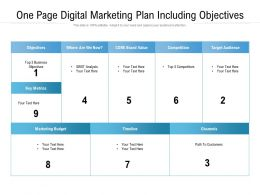 One Page Digital Marketing Plan Including Objectives
