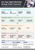 One Page Digital Marketing Strategy Guide Framework Presentation Report Infographic PPT PDF Document
