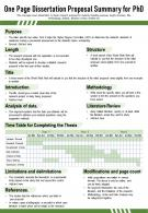 One Page Dissertation Proposal Summary For PhD Presentation Report Infographic PPT PDF Document