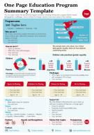 One Page Education Program Summary Template Presentation Report Infographic PPT PDF Document