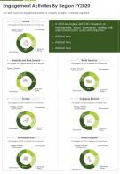 One Page Engagement Activities By Region Fy2020 Presentation Report Infographic PPT PDF Document