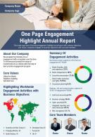 One Page Engagement Highlight Annual Report Presentation Report Infographic PPT PDF Document