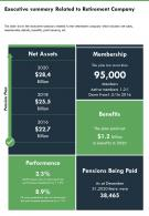 One Page Executive Summary Related To Retirement Company Infographic PPT PDF Document