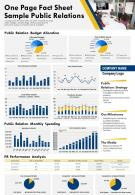 One Page Fact Sheet Sample Public Relations Presentation Report Infographic PPT PDF Document