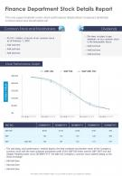 One Page Finance Department Stock Details Report Presentation Report Infographic PPT PDF Document
