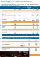 One Page Financial Statements For Church Income Sources Presentation Report Infographic PPT PDF Document