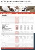 One Page Five Year Operational And Financial Summary Contd Report Infographic PPT PDF Document