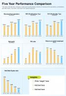 One Page Five Year Performance Comparison Presentation Report Infographic PPT PDF Document