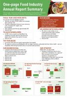 One Page Food Industry Annual Report Summary Presentation Report Infographic PPT PDF Document