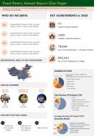 One Page Food Pantry Annual Report One Pager Presentation Report Infographic PPT PDF Document