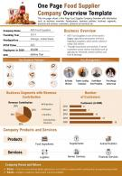 One Page Food Supplier Company Overview Template Presentation Report Infographic PPT PDF Document