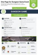 One Page For Dungeon Game Event Presentation Report Infographic PPT PDF Document