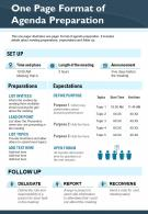 One Page Format Of Agenda Preparation Presentation Report Infographic PPT PDF Document