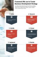 One Page Framework We Use To Create Business Development Strategy Infographic PPT PDF Document